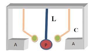 Bagian bagian Accelerometer