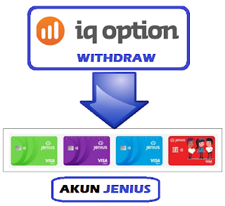 tutorial lengkap cara withdraw iq option
