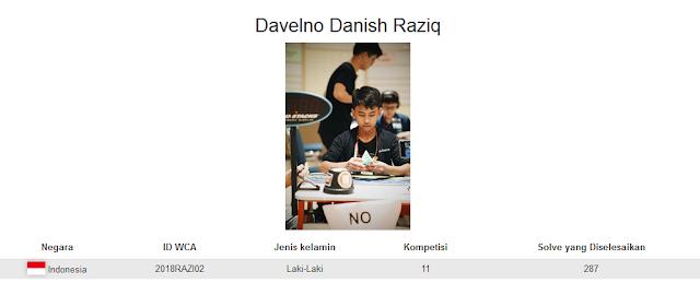 Profile akun WCA dari Davelno Danish Raziq yang berada pada peringkat pertama sekaligus memegang rekor nasional dalam menyelesaikan rubik Pyraminx