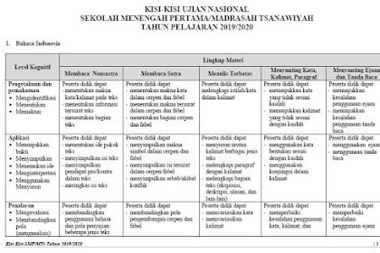 Download Kisi-kisi UN SMP/MTS Tahun Pelajaran 2019/2020