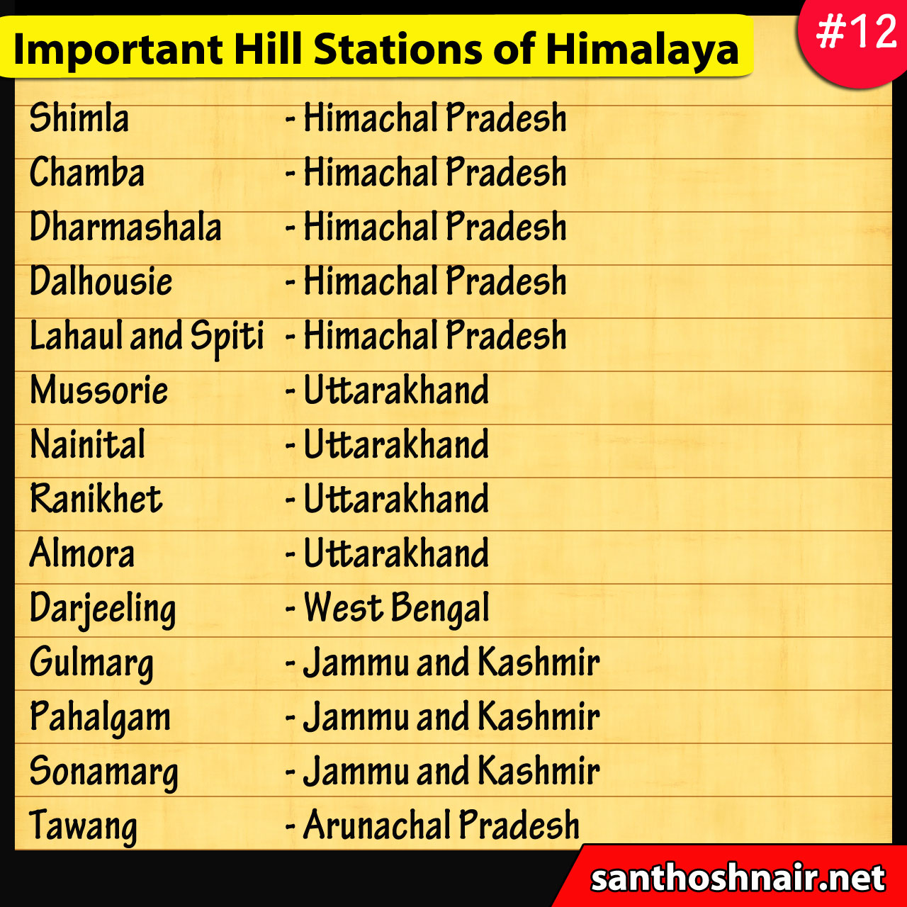 #12 - Important Hill Stations of Himalaya