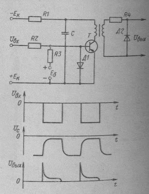Схема для формирования импульсов специальной формы