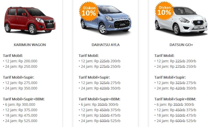 Tips Mencari Jasa Sewa Mobil Jogja Lepas Kunci Teknovanza