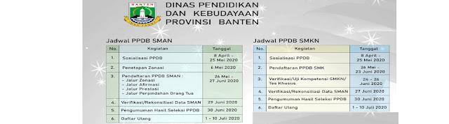 Jadwal Pendaftaran, Persyaratan dan Juknis PPDB SMAN SMKN Se Provinsi Banten Tahun Pelajaran 2020/2021