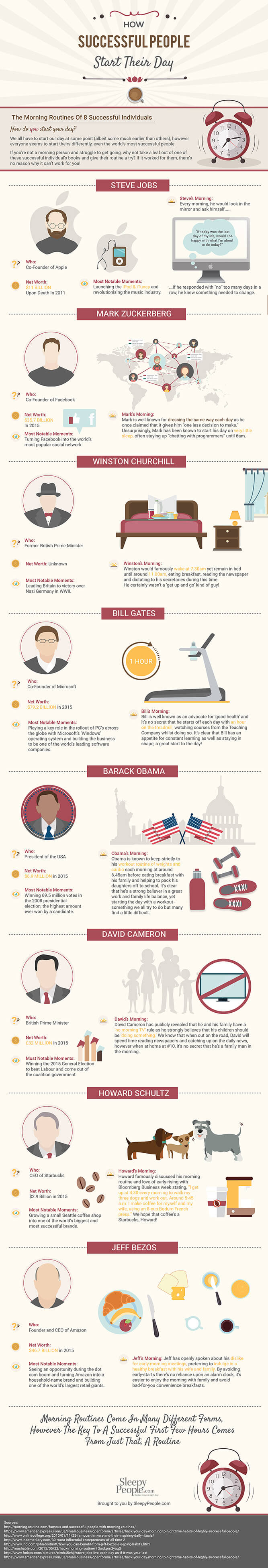 How Successful  people start their day #infographic