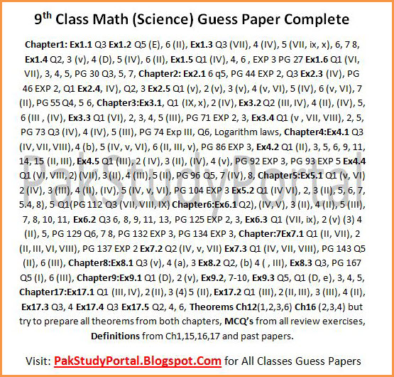 Latest 9th Class Math (Science) Guess Paper 2018 for All Boards