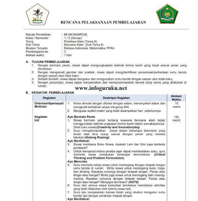 Download Contoh Rpp Daring Kelas 1 Sd 2020 2021 Infoguruku