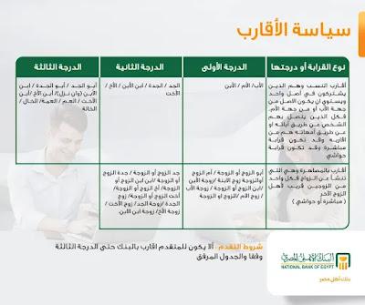 وظائف البنك الأهلي المصري لحديثي التخرج و أصحاب لخبرات