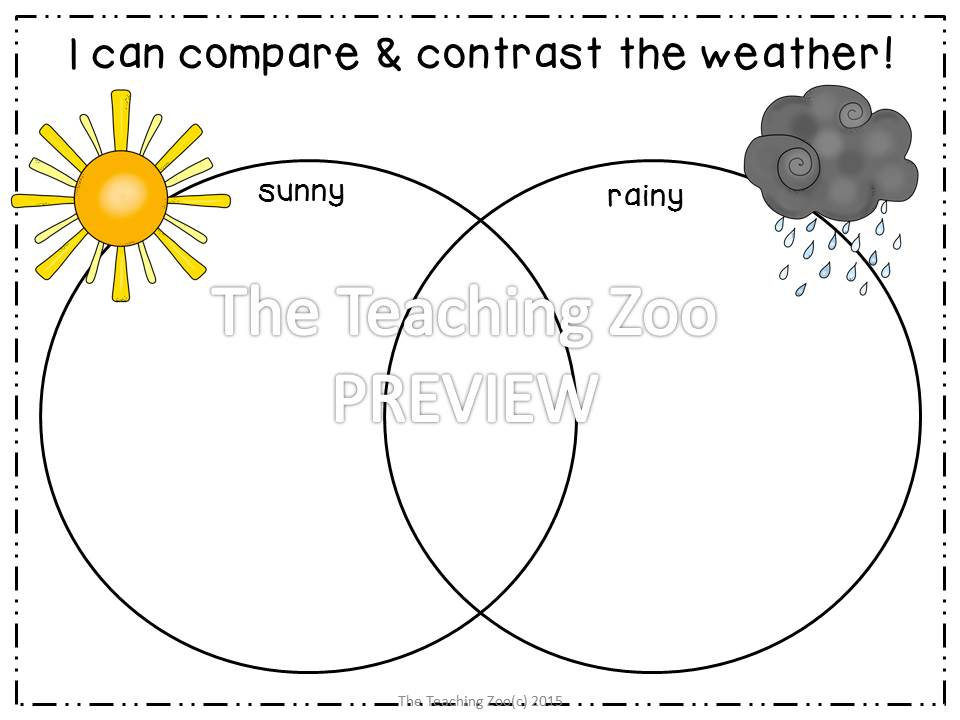 comparing and contrasting zoo and the Compare and contrast lesson plans and  with this lesson about comparing and contrasting  lesson, students compare and contrast a contract.