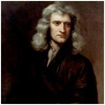 Materi Fisika - Hukum Newton : Bunyi, Rumus dan Contoh Soal | Roliyan.com