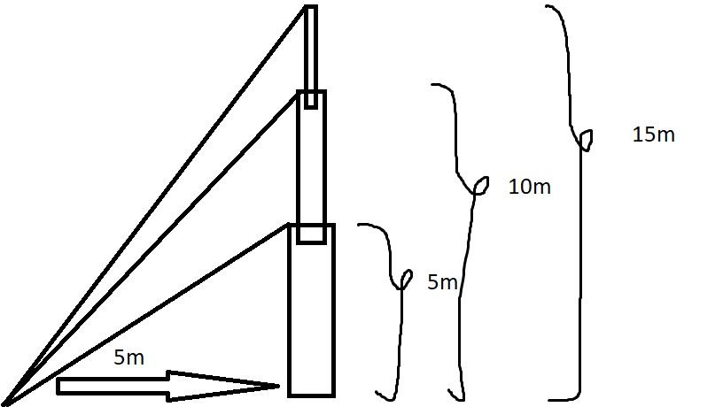 Cara Pengukuran Kawat Sendeng Antena Wifi Monopole