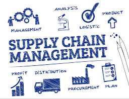 The Agile Supply Chains