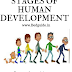 Stages of Human Development B.ed Notes PDF Download (Complete Notes)