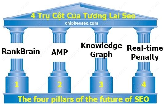 4 trụ cột tương lai seo