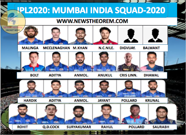 IPL2020: 6 key Player purchase by Mumbai Indians 2020, Released Key player,Mumbai Indian's 24 members Final Squad