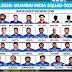 IPL2020: 6 key Player purchase by Mumbai Indians 2020, Released Key player,Mumbai Indian's 24 members Final Squad