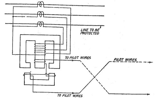 Protection of Transmission lines : part 3 ~ your