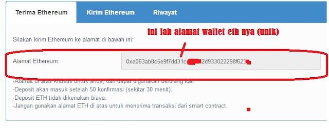 Alamat Wallet ETH