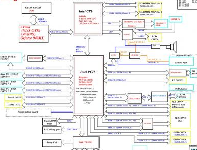 LA-5271P REV 0.2 Acer Aspire 4336z 4736z 4937z Schematic