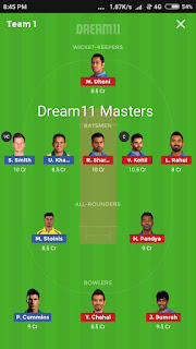 India vs Australia ICC WorldCup 2019 Match No:14 Prediction | Dream11 team | Pitch Report