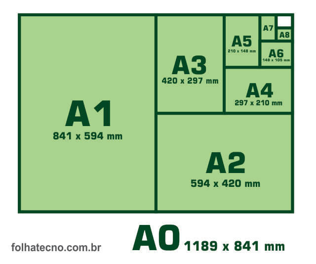 guia de medidas do papel A1 - A2 - A3 - A4 - A5