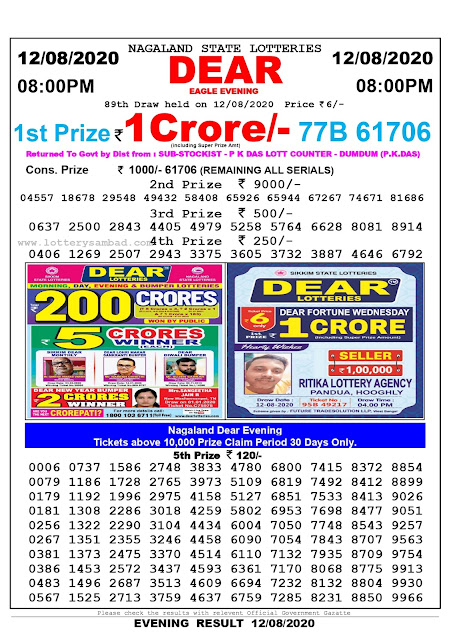 Nagaland State Lottery Sambad 12-08-2020 Today Result 8 PM