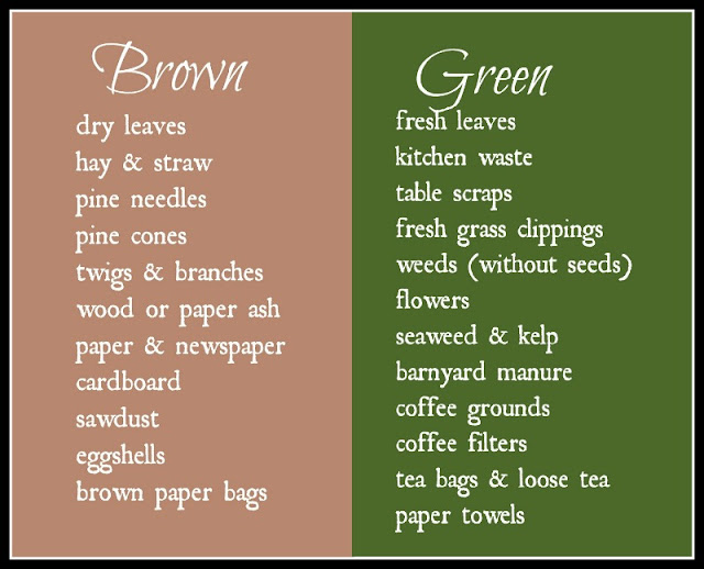 "A mixture of ""browns"" and ""greens"" will turn into rich compost. Here's a list of what to include."