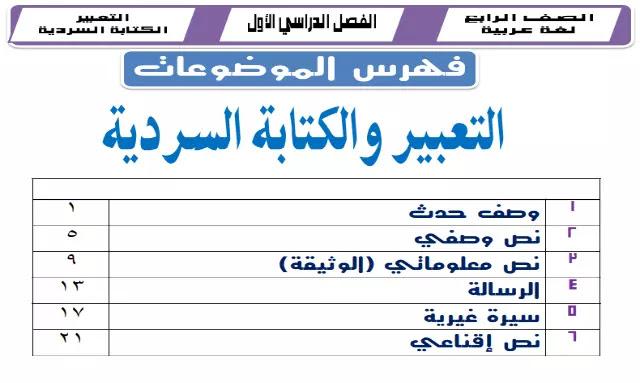مذكرة تعبير منهج الصف الرابع الابتدائي الجديد 2022 لغة عربية