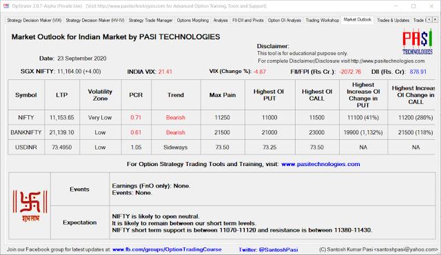 Indian Market Outlook: September 23, 2020