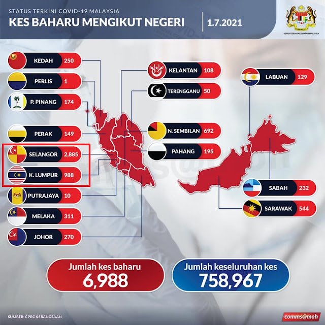 Kes Positif harian yang tinggi di Kuala Lumpur dan Selangor pada 1 Julai 2021