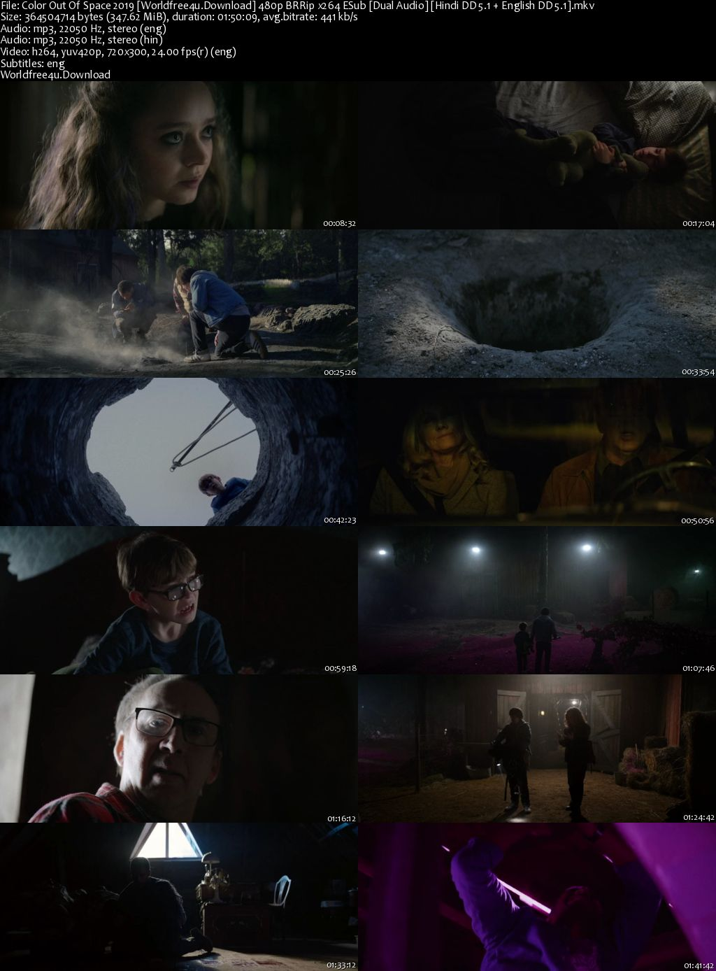 Color Out Of Space 2019 BRRip 480p Dual Audio 300Mb