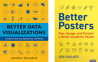 Covers of Better Data Visualization and Better Posters