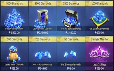 Patut Dicoba! Inilah 2 Cara Mendapatkan Diamond Gratis di Game Mobile Legends : Bang bang