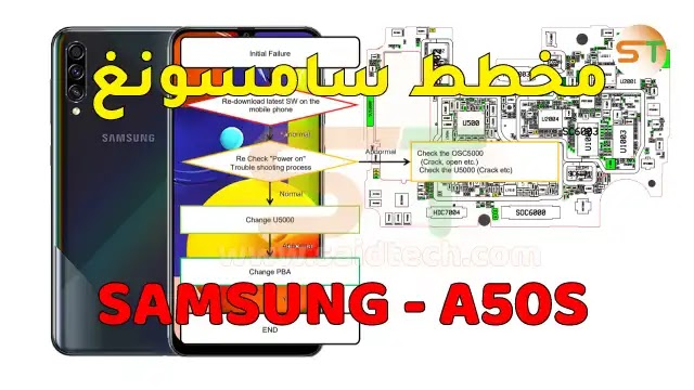 مخطط Samsung A50s SM-A507F schematics