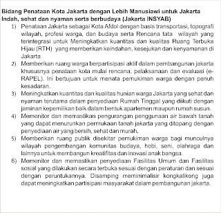 Program Penataan Kota dengan  LEM untuk Jakarta INSYAB