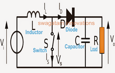 Boost converter block diagram
