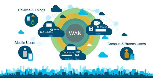Cisco Prep, Cisco Certification, Cisco Exam Prep, Cisco Preparation, Cisco Career, Cisco Tutorial and Material