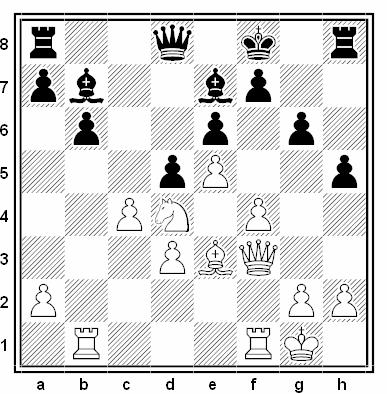 Posición de la partida de ajedrez Zoltan Varga - Sandor Horvath (Campeonato de Hungría 1991)