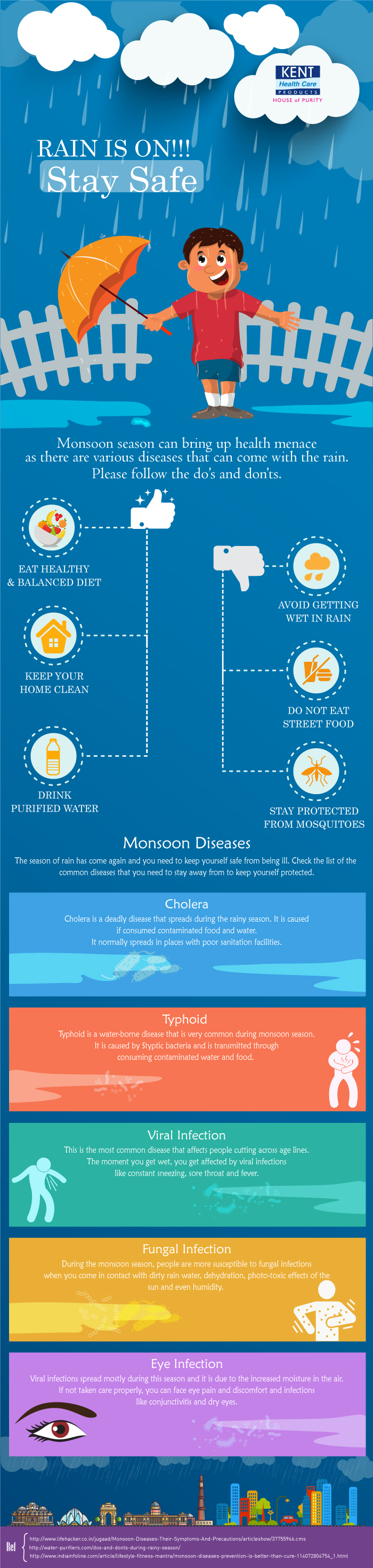 Common Health Problems During Monsoon and Ways to Stay Safe #infographic