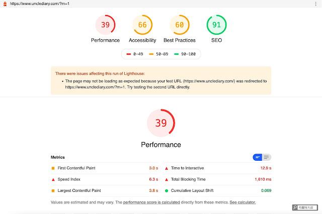【網站經營】利用 web.dev 測量工具幫網站健檢,找出 SEO 及使用者體驗問題 - Measure 的報告會清楚且透明地列出所有數據及內容