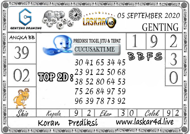 Prediksi GENTING DRAWING LASKAR4D 05 SEPTEMBER 2020