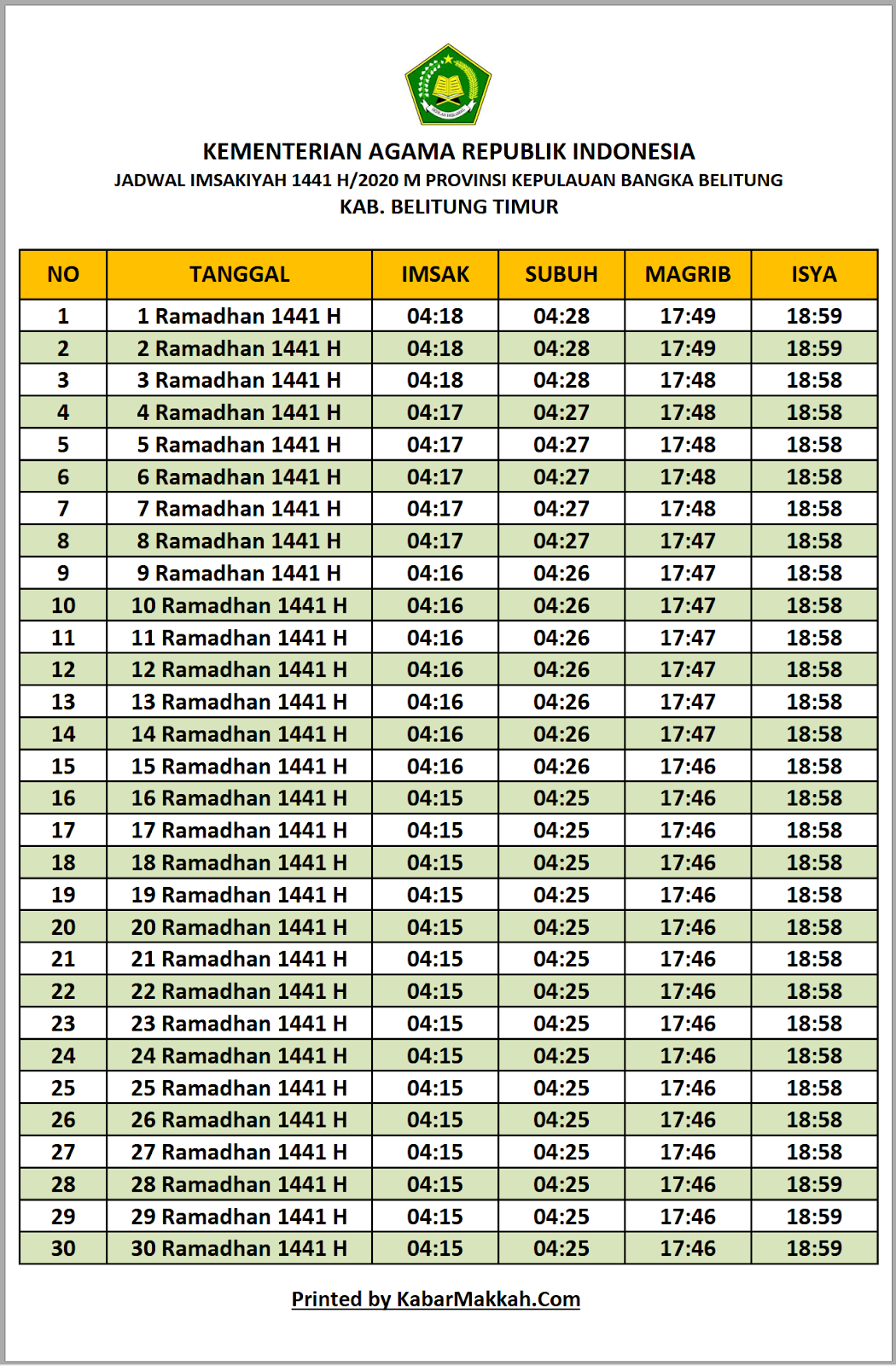 Jadwal Imsakiyah Belitung Timur 2020