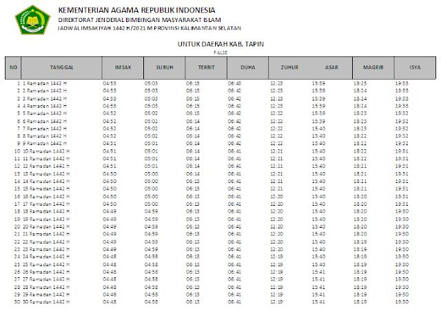 Jadwal Imsakiyah Ramadhan 1442 H Kabupaten Tapin, Provinsi Kalimantan Selatan
