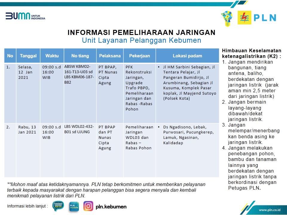 Jadwal Pemadaman Listrik di Kebumen Selasa 12 Januari 2021
