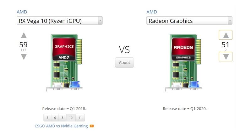 AMD Ryzen 4000U GPU graphics will be much better than current APUs