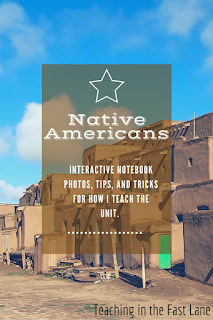 A blog post full of notebook pictures, recommended read alouds, ideas, and tips for teaching the unit.