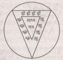 उच्चाटन यन्त्र,tantramantra.in