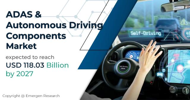 ADAS and Autonomous Driving Components Market