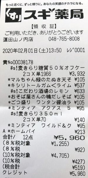 スギ薬局 蓮田山ノ内店 2020/2/1 のレシート