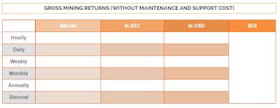 Best LiteCoin Mining Pool